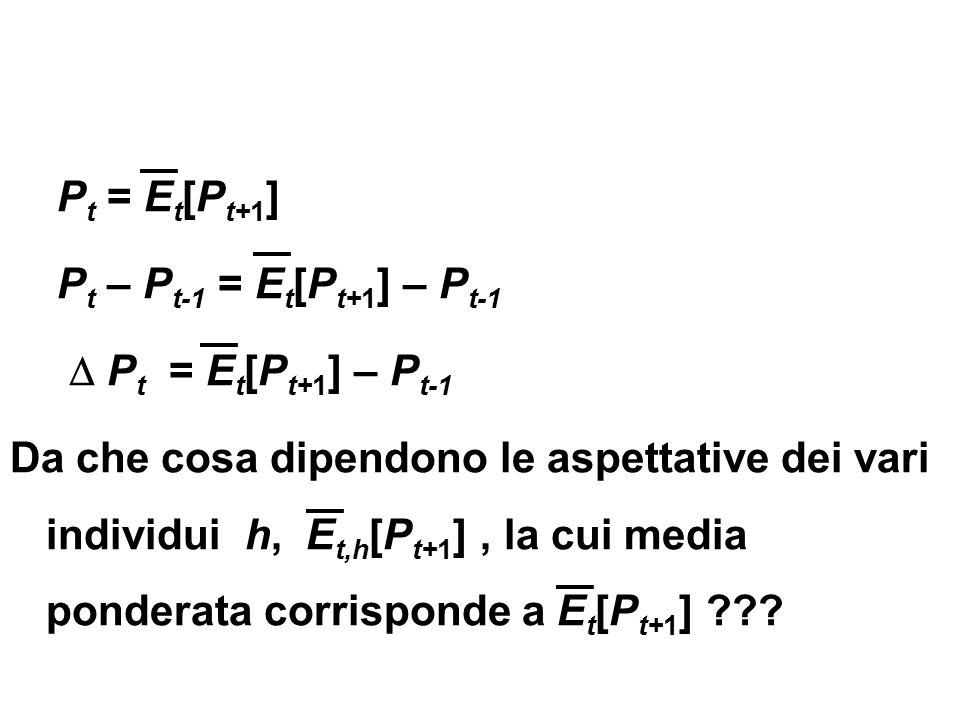 Pt = Et[Pt+1] Pt – Pt-1 = Et[Pt+1] – Pt-1  Pt = Et[Pt+1] – Pt-1 Da che cosa dipendono le aspettative dei vari individui h, Et,h[Pt+1] , la cui media ponderata corrisponde a Et[Pt+1]